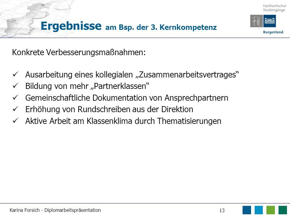 Karina Forsich - Diplomarbeitspräsentation 13 Ergebnisse am Bsp. der 3. Kernkompetenz Konkrete Verbesserungsmaßnahmen: Ausarbeitung eines kollegialen