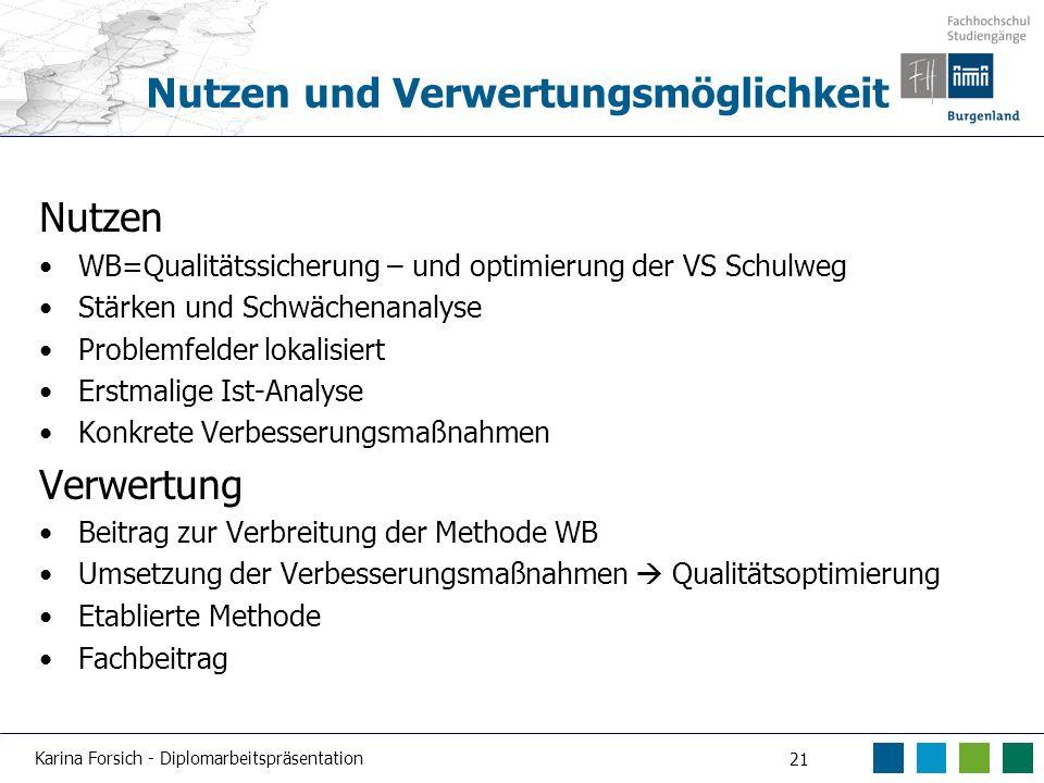 Karina Forsich - Diplomarbeitspräsentation 21 Nutzen und Verwertungsmöglichkeit Nutzen WB=Qualitätssicherung – und optimierung der VS Schulweg Stärken