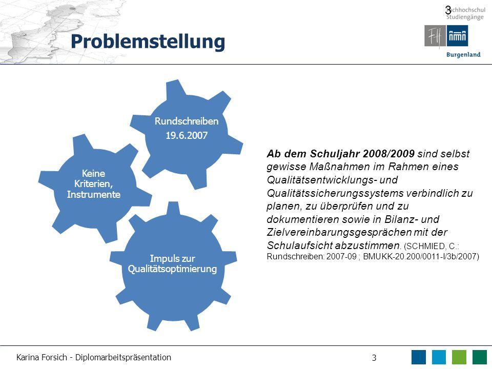 Karina Forsich - Diplomarbeitspräsentation 3 Forsich Karina 3 Rundschreiben 19.6.2007 Keine Kriterien, Instrumente Impuls zur Qualitätsoptimierung Ab