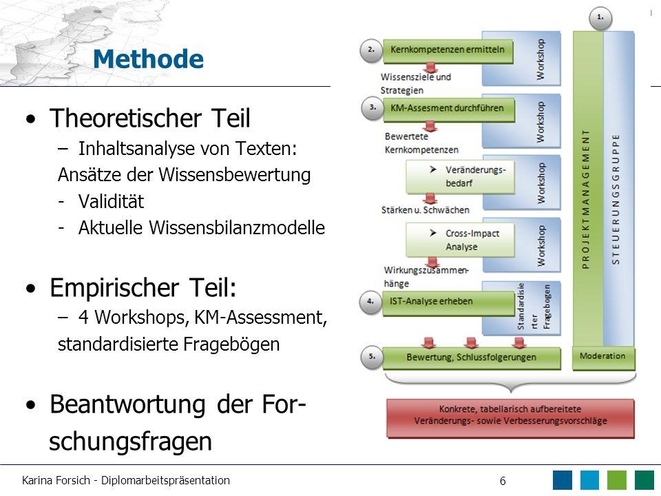 Karina Forsich - Diplomarbeitspräsentation 6 Methode Theoretischer Teil –Inhaltsanalyse von Texten: Ansätze der Wissensbewertung -Validität -Aktuelle