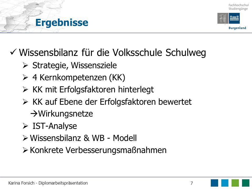 Karina Forsich - Diplomarbeitspräsentation 8 Ergebnisse am Bsp.
