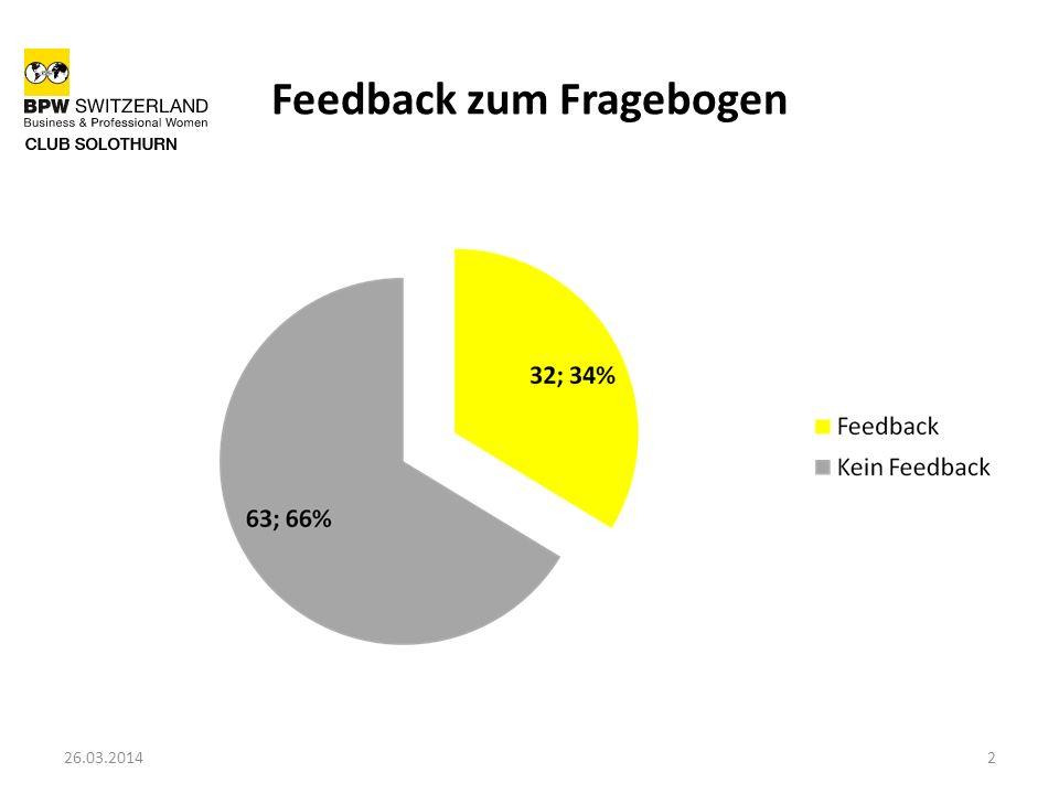 Informationen Mit den Informationen sind die meisten zufrieden bis sehr zufrieden Kritisiert wird die Fülle der Infos 26.03.20143