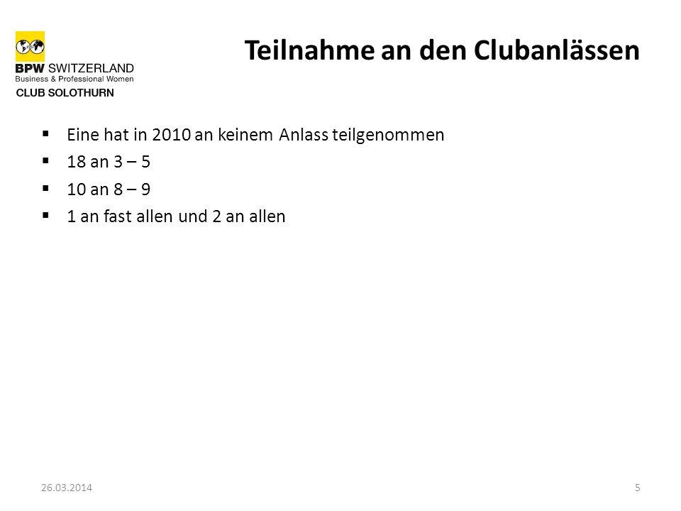 Teilnahme an den Clubanlässen Eine hat in 2010 an keinem Anlass teilgenommen 18 an 3 – 5 10 an 8 – 9 1 an fast allen und 2 an allen 26.03.20145