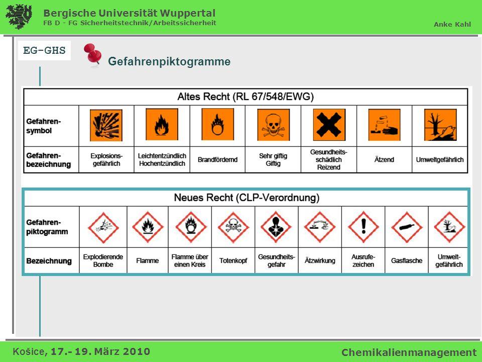 Bergische Universität Wuppertal FB D - FG Sicherheitstechnik/Arbeitssicherheit Košice, 17.- 19. März 2010 Prof. Dr.-Ing. habil. Anke Kahl Chemikalienm