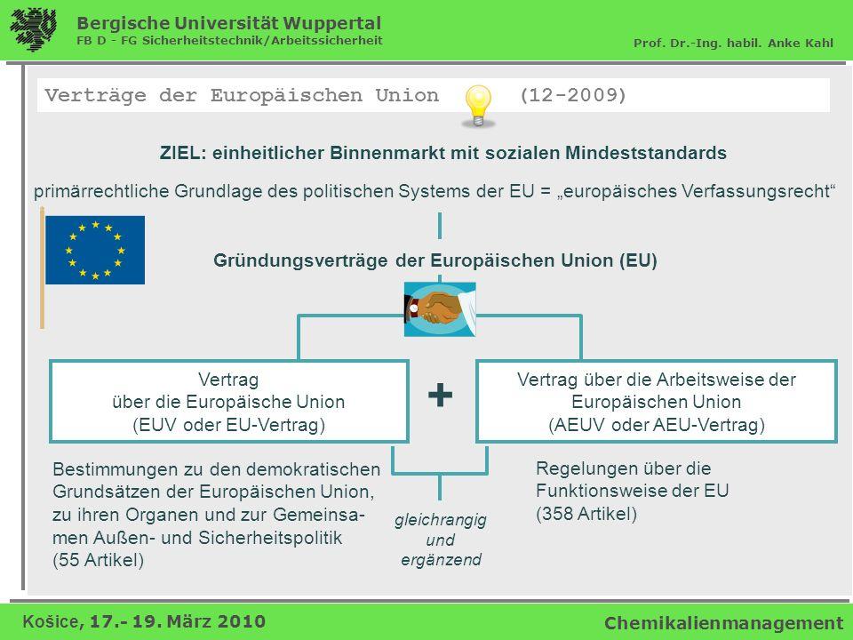 Bergische Universität Wuppertal FB D - FG Sicherheitstechnik/Arbeitssicherheit Košice, 17.- 19.