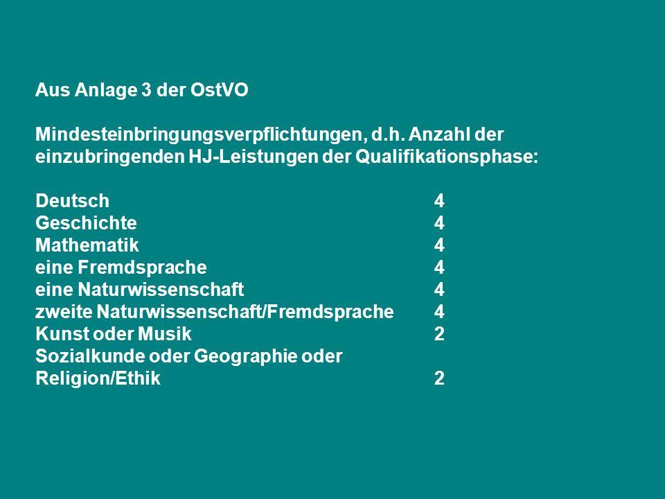 Aus Anlage 3 der OstVO Mindesteinbringungsverpflichtungen, d.h. Anzahl der einzubringenden HJ-Leistungen der Qualifikationsphase: Deutsch4 Geschichte4