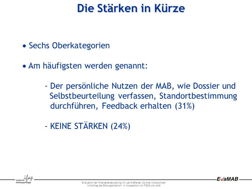 Evaluation der Mitarbeiterbeurteilung für Lehrkräfte der Zürcher Volksschulen Im Auftrag der Bildungsdirektion.