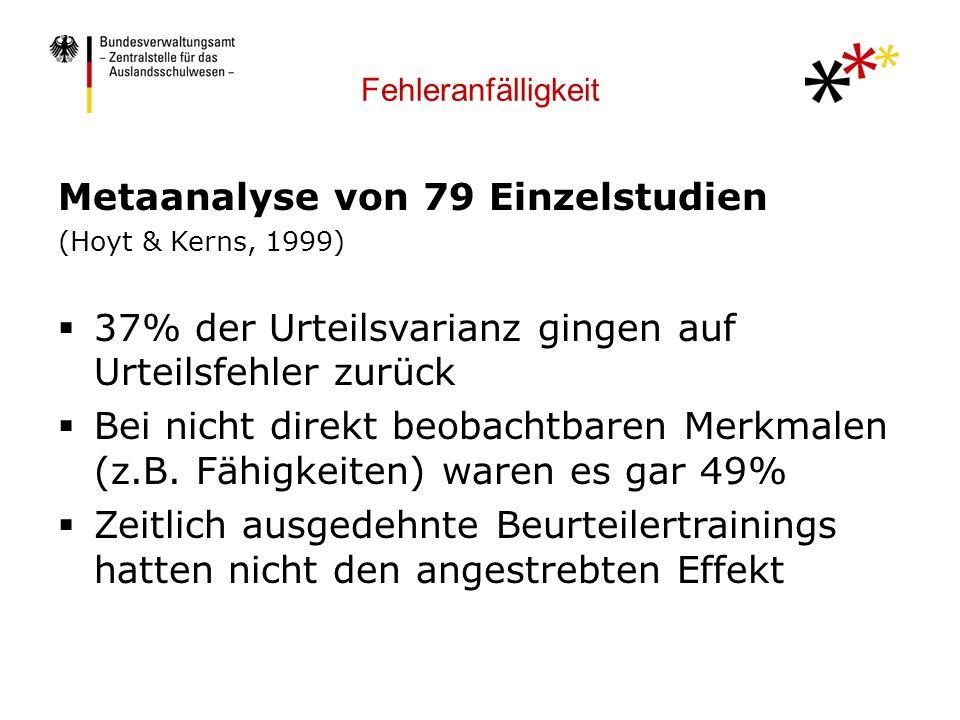 Fehleranfälligkeit Metaanalyse von 79 Einzelstudien (Hoyt & Kerns, 1999) 37% der Urteilsvarianz gingen auf Urteilsfehler zurück Bei nicht direkt beobachtbaren Merkmalen (z.B.
