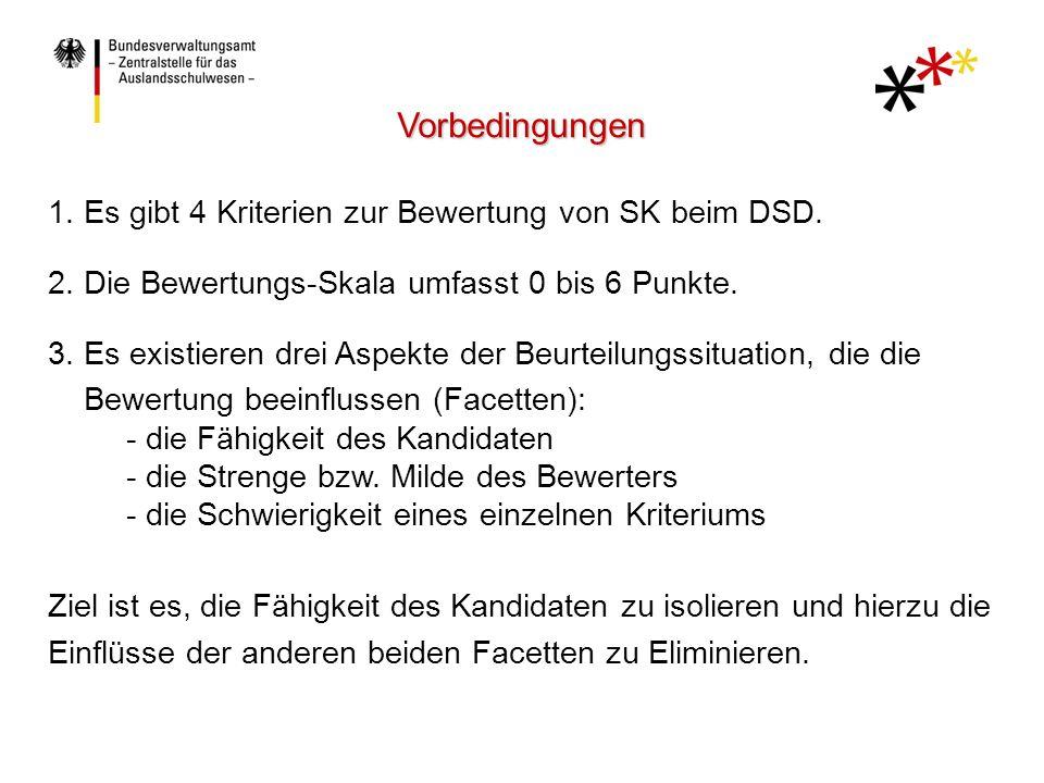 Vorbedingungen 1. Es gibt 4 Kriterien zur Bewertung von SK beim DSD.