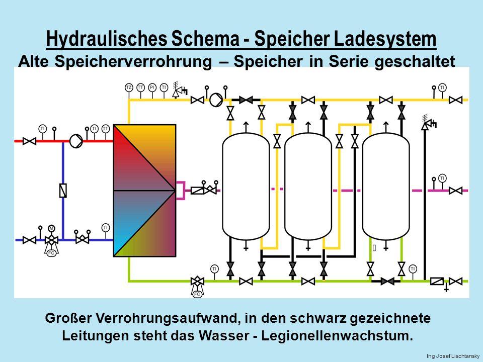 Ing Josef Lischtansky Hydraulisches Schema - Speicher Ladesystem Alte Speicherverrohrung – Speicher in Serie geschaltet Großer Verrohrungsaufwand, in