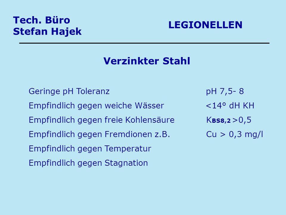 Tech. Büro Stefan Hajek LEGIONELLEN Verzinkter Stahl Geringe pH Toleranz pH 7,5- 8 Empfindlich gegen weiche Wässer <14° dH KH Empfindlich gegen freie