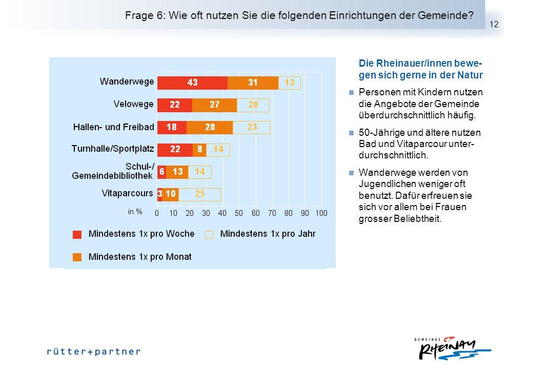 12 Frage 6: Wie oft nutzen Sie die folgenden Einrichtungen der Gemeinde? Die Rheinauer/innen bewe- gen sich gerne in der Natur Personen mit Kindern nu