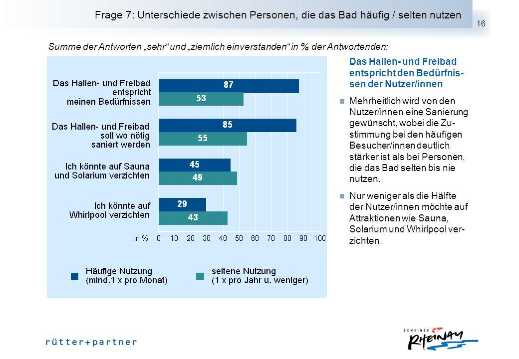 16 Frage 7: Unterschiede zwischen Personen, die das Bad häufig / selten nutzen Das Hallen- und Freibad entspricht den Bedürfnis- sen der Nutzer/innen