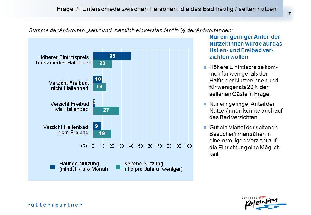 17 Frage 7: Unterschiede zwischen Personen, die das Bad häufig / selten nutzen Nur ein geringer Anteil der Nutzer/innen würde auf das Hallen- und Frei