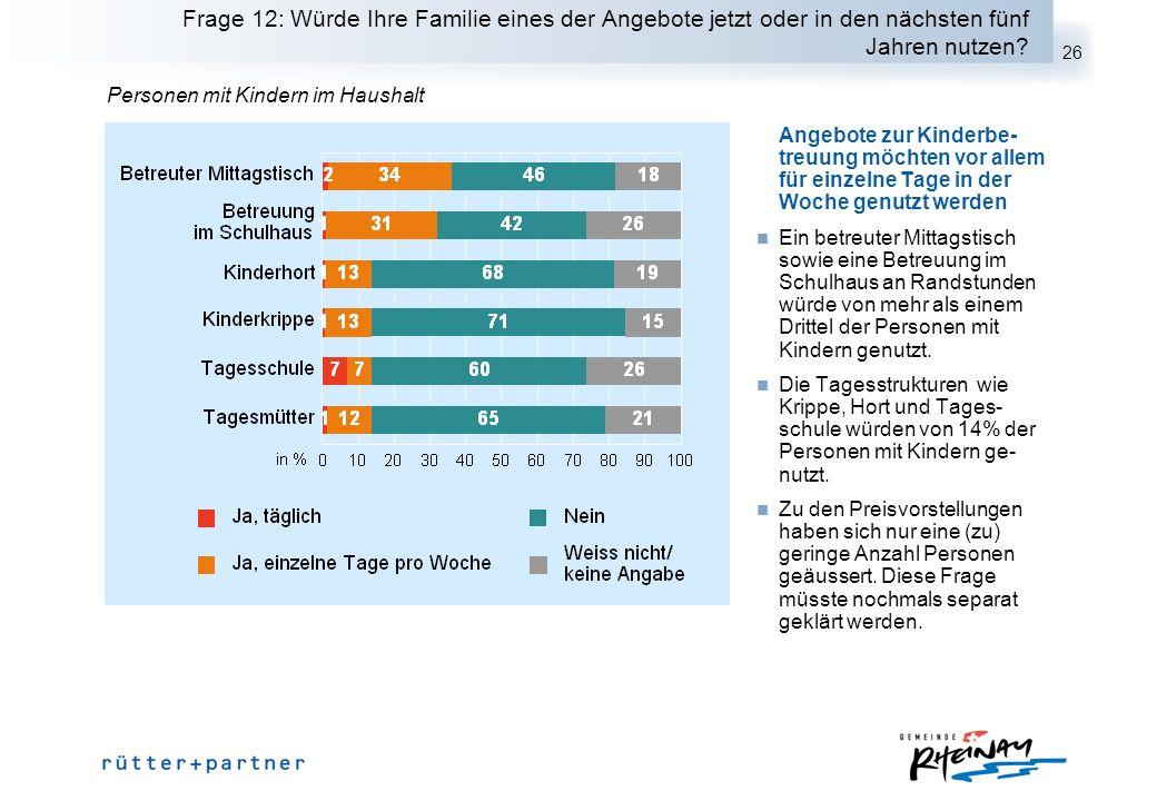 26 Frage 12: Würde Ihre Familie eines der Angebote jetzt oder in den nächsten fünf Jahren nutzen? Angebote zur Kinderbe- treuung möchten vor allem für