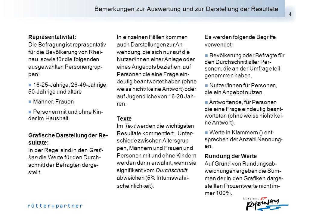 5 Frage1: Wie wohl fühlen Sie sich in der Gemeinde Rheinau.
