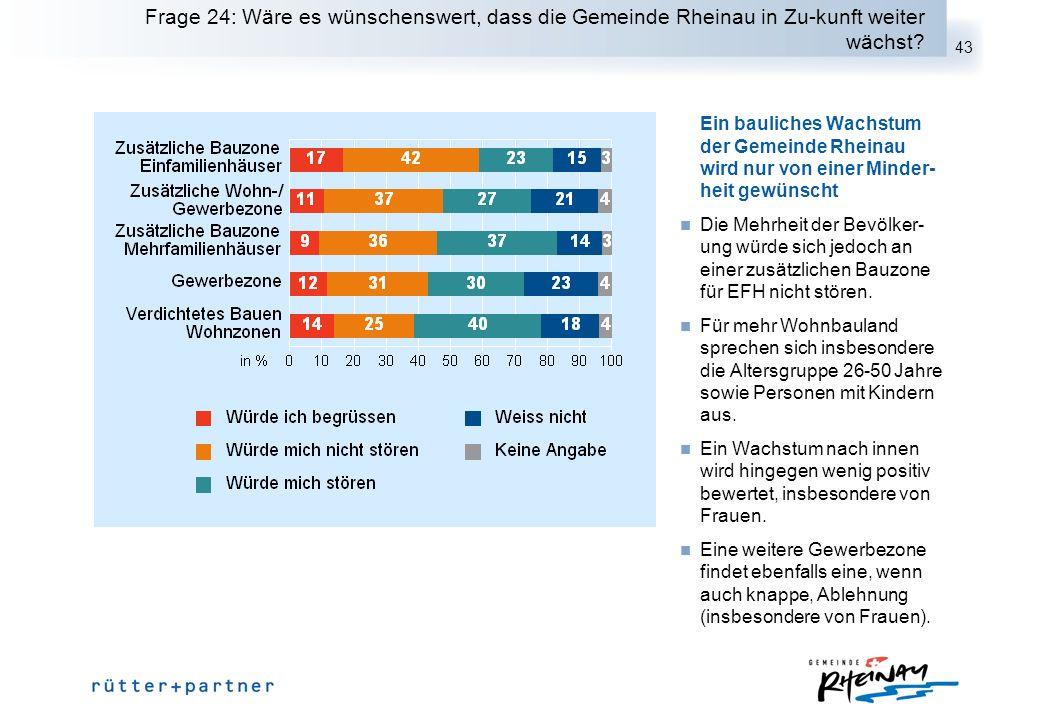 43 Frage 24: Wäre es wünschenswert, dass die Gemeinde Rheinau in Zu-kunft weiter wächst? Ein bauliches Wachstum der Gemeinde Rheinau wird nur von eine