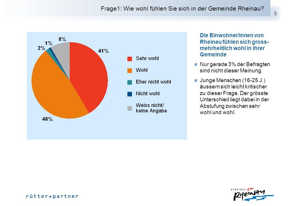 5 Frage1: Wie wohl fühlen Sie sich in der Gemeinde Rheinau? Die Einwohner/innen von Rheinau fühlen sich gross- mehrheitlich wohl in ihrer Gemeinde Nur
