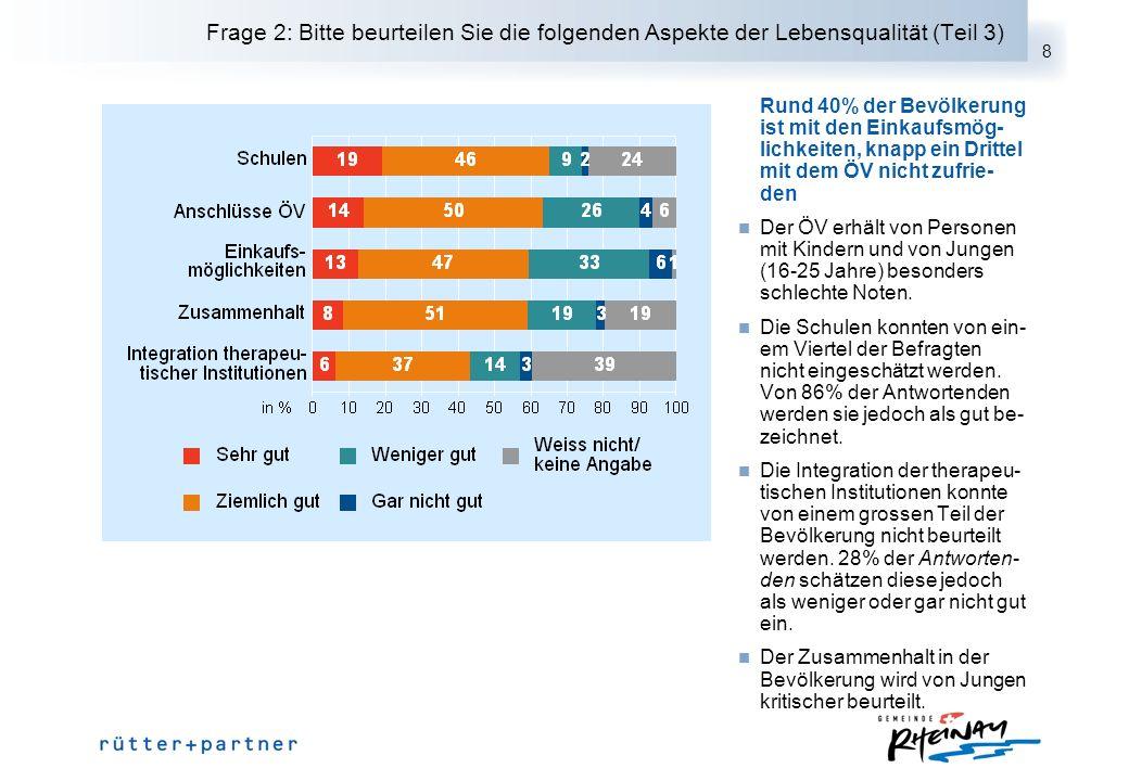 9 Frage 4: Wie stark stören sie folgende Aspekte der Gemeinde Rheinau.