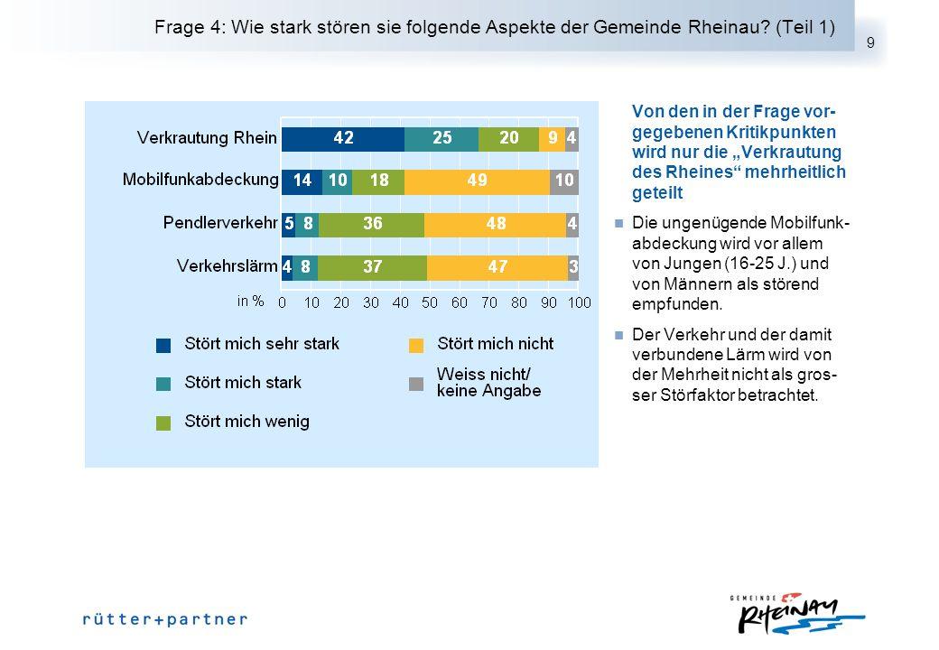 10 Frage 4: Wie stark stören sie folgende Aspekte der Gemeinde Rheinau.