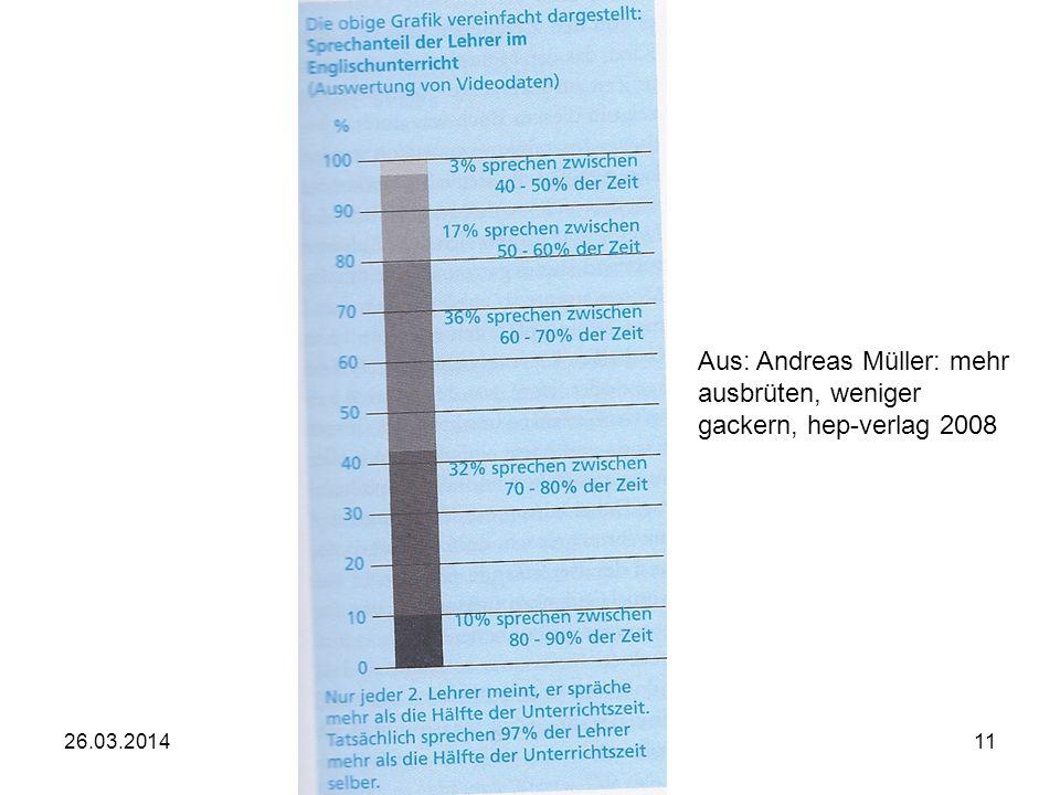 Elisabeth Kossmeier, PH OÖ26.03.2014Elisabeth Kossmeier, PH OÖ11 Aus: Andreas Müller: mehr ausbrüten, weniger gackern, hep-verlag 2008