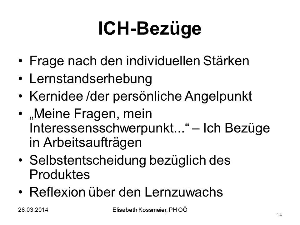 Elisabeth Kossmeier, PH OÖ 14 ICH-Bezüge Frage nach den individuellen Stärken Lernstandserhebung Kernidee /der persönliche Angelpunkt Meine Fragen, me