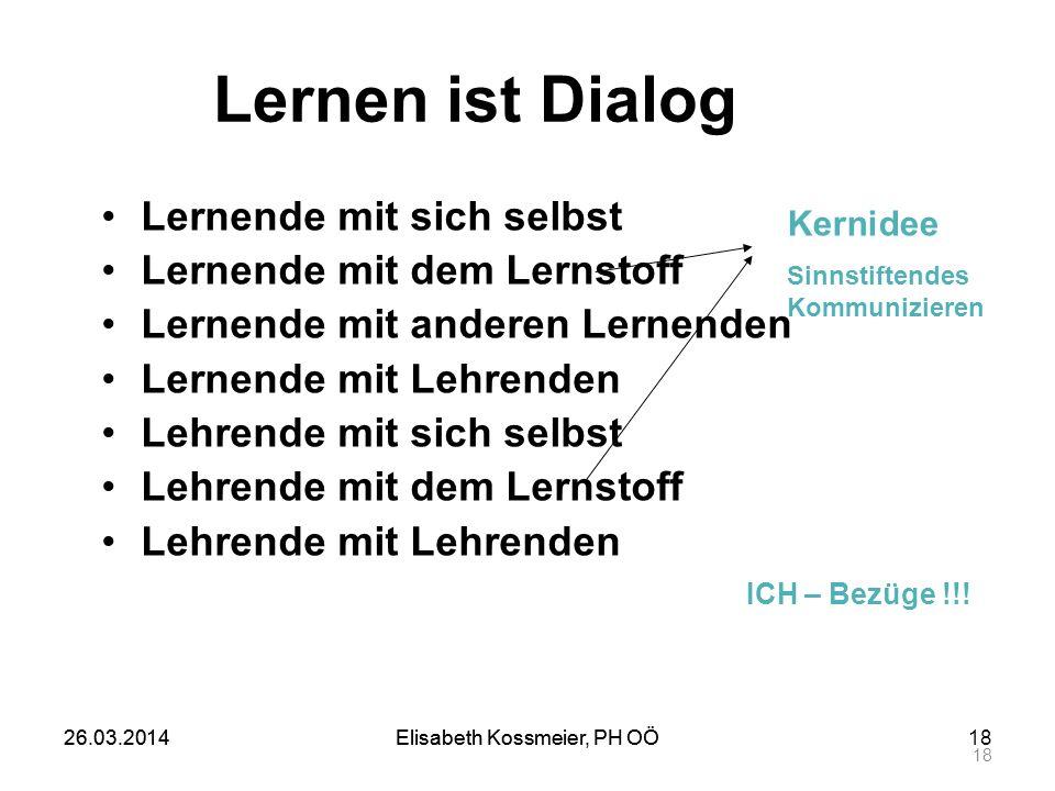 Elisabeth Kossmeier, PH OÖ 18 26.03.2014Elisabeth Kossmeier, PH OÖ18 Lernen ist Dialog Lernende mit sich selbst Lernende mit dem Lernstoff Lernende mi