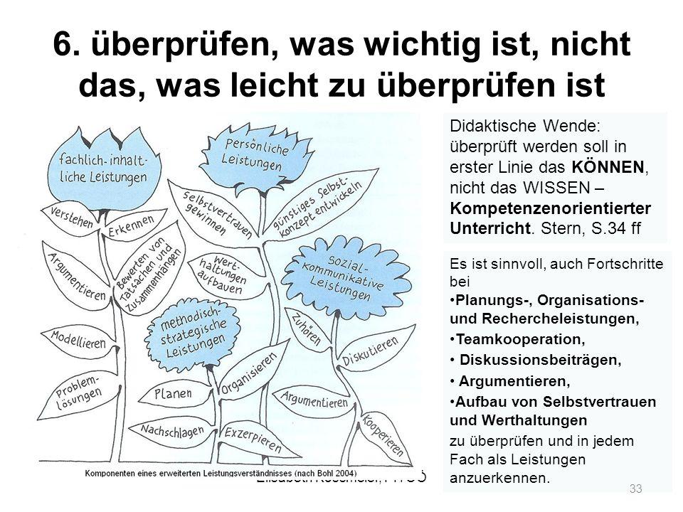 Elisabeth Kossmeier, PH OÖ 6. überprüfen, was wichtig ist, nicht das, was leicht zu überprüfen ist Didaktische Wende: überprüft werden soll in erster