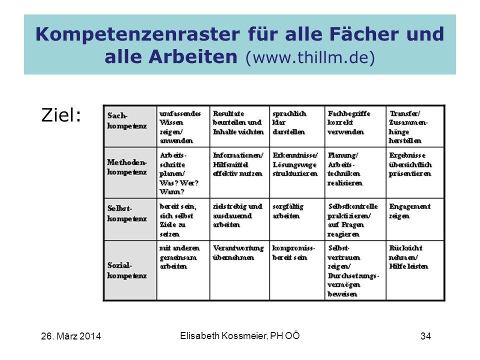 Elisabeth Kossmeier, PH OÖ 26. März 201434 Kompetenzenraster für alle Fächer und alle Arbeiten (www.thillm.de) Ziel:
