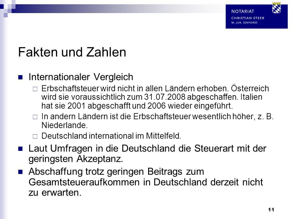 11 Fakten und Zahlen Internationaler Vergleich Erbschaftsteuer wird nicht in allen Ländern erhoben. Österreich wird sie voraussichtlich zum 31.07.2008