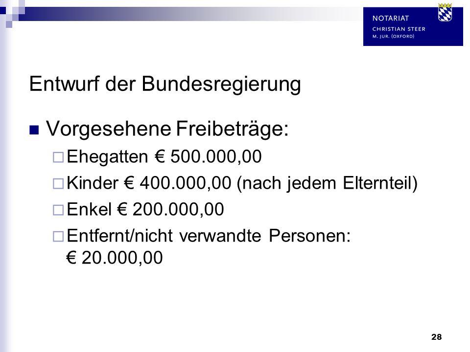 28 Entwurf der Bundesregierung Vorgesehene Freibeträge: Ehegatten 500.000,00 Kinder 400.000,00 (nach jedem Elternteil) Enkel 200.000,00 Entfernt/nicht