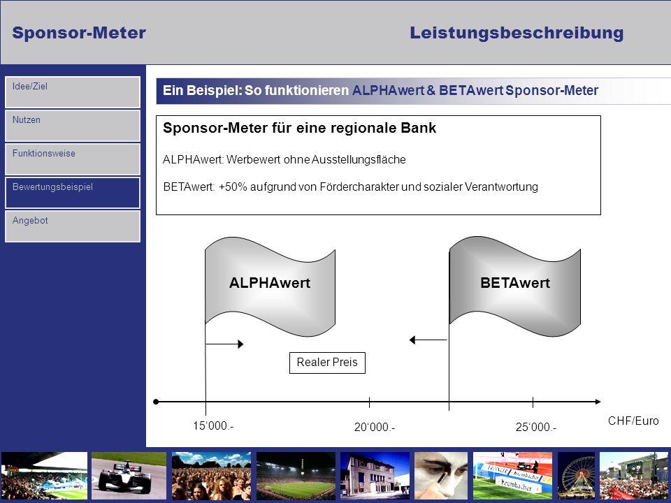 Sponsor-MeterLeistungsbeschreibung Nutzen Funktionsweise Bewertungsbeispiel Idee/Ziel Angebot Ein Beispiel: So funktionieren ALPHAwert & BETAwert Spon