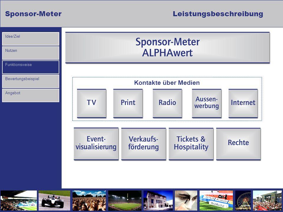 Sponsor-MeterLeistungsbeschreibung Nutzen Funktionsweise Bewertungsbeispiel Idee/Ziel Angebot Kontakte über Medien