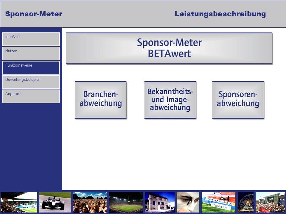Sponsor-MeterLeistungsbeschreibung Nutzen Funktionsweise Bewertungsbeispiel Idee/Ziel Angebot