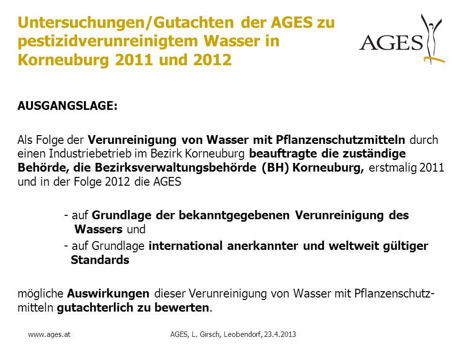 www.ages.at Untersuchungen/Gutachten der AGES zu pestizidverunreinigtem Wasser in Korneuburg 2011 und 2012 AGES, L.