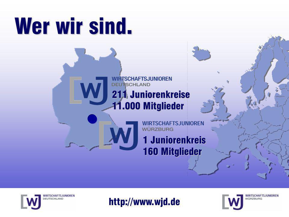 211 Juniorenkreise 11.000 Mitglieder 1 Juniorenkreis 160 Mitglieder http://www.wjd.deWer wir sind.