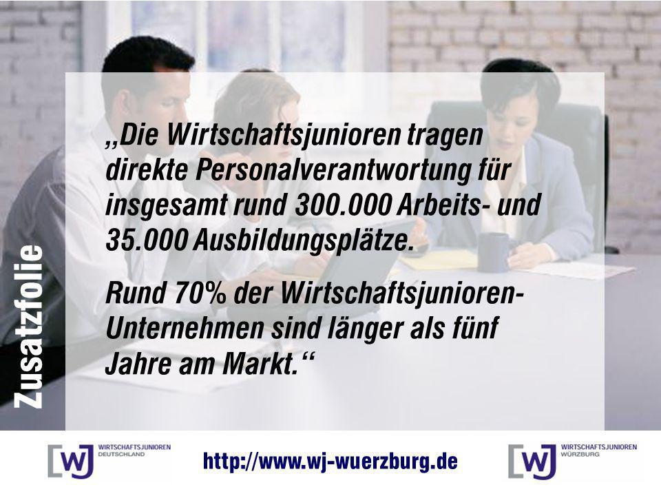 http://www.wj-wuerzburg.de Die Wirtschaftsjunioren tragen direkte Personalverantwortung für insgesamt rund 300.000 Arbeits- und 35.000 Ausbildungsplätze.
