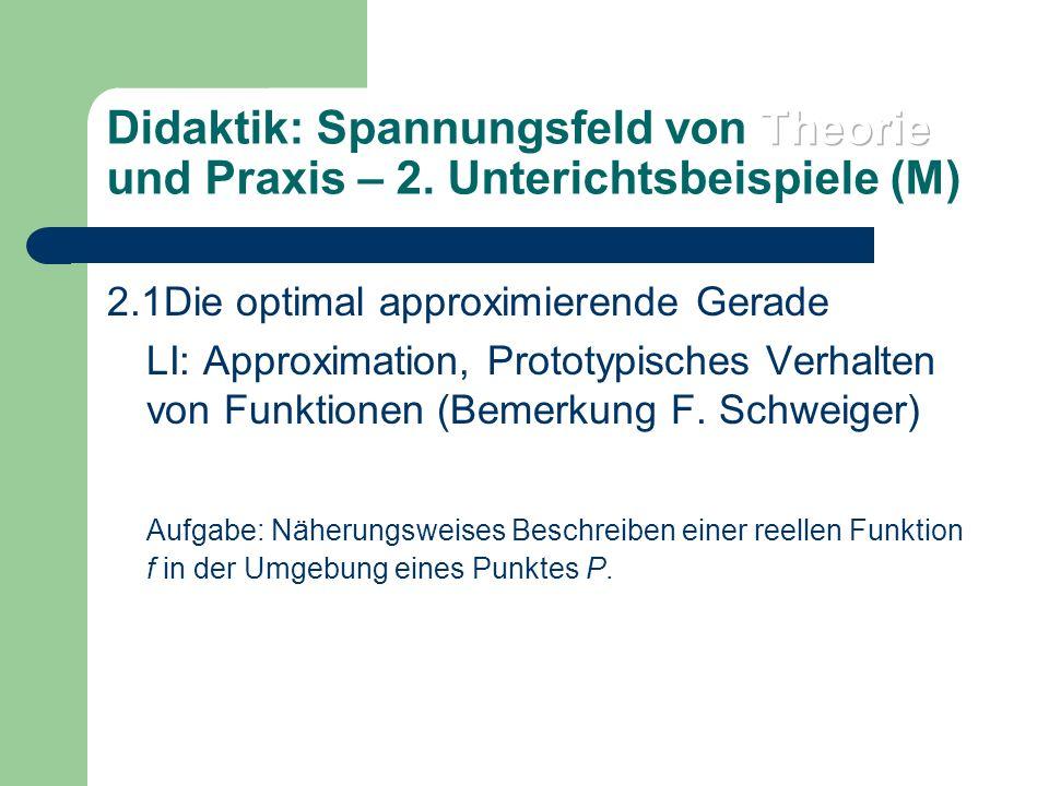 2.1Die optimal approximierende Gerade LI: Approximation, Prototypisches Verhalten von Funktionen (Bemerkung F.