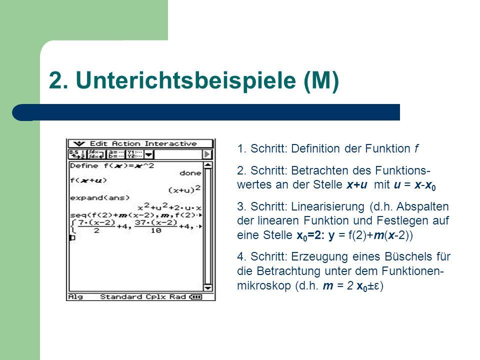 2. Unterichtsbeispiele (M) 1. Schritt: Definition der Funktion f 2.