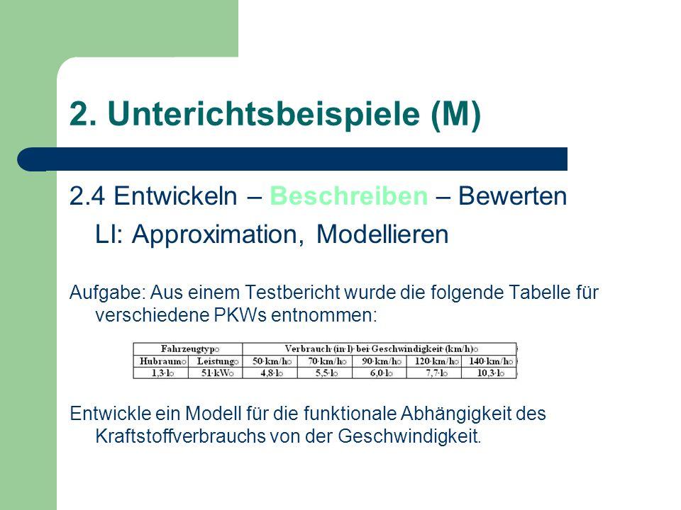 2. Unterichtsbeispiele (M) 2.4 Entwickeln – Beschreiben – Bewerten LI: Approximation, Modellieren Aufgabe: Aus einem Testbericht wurde die folgende Ta
