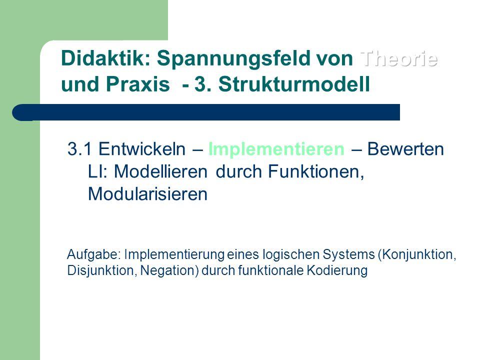 3.1 Entwickeln – Implementieren – Bewerten LI: Modellieren durch Funktionen, Modularisieren Aufgabe: Implementierung eines logischen Systems (Konjunktion, Disjunktion, Negation) durch funktionale Kodierung