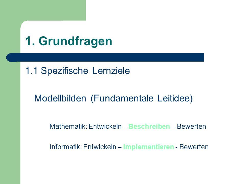 1. Grundfragen 1.1 Spezifische Lernziele Modellbilden (Fundamentale Leitidee) Mathematik: Entwickeln – Beschreiben – Bewerten Informatik: Entwickeln –
