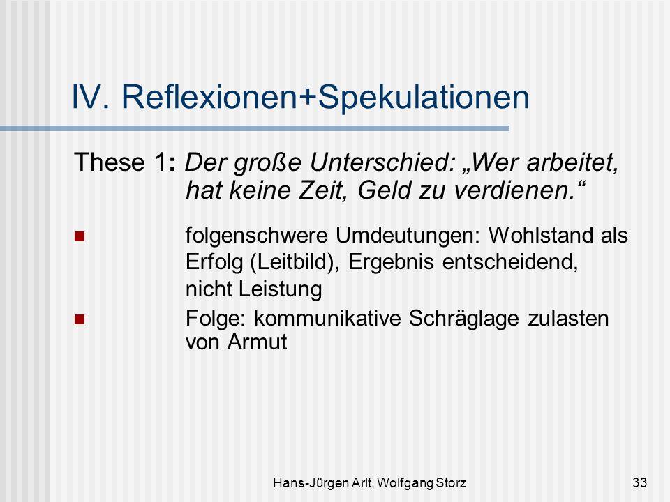 Hans-Jürgen Arlt, Wolfgang Storz33 IV. Reflexionen+Spekulationen These 1: Der große Unterschied: Wer arbeitet, hat keine Zeit, Geld zu verdienen. folg