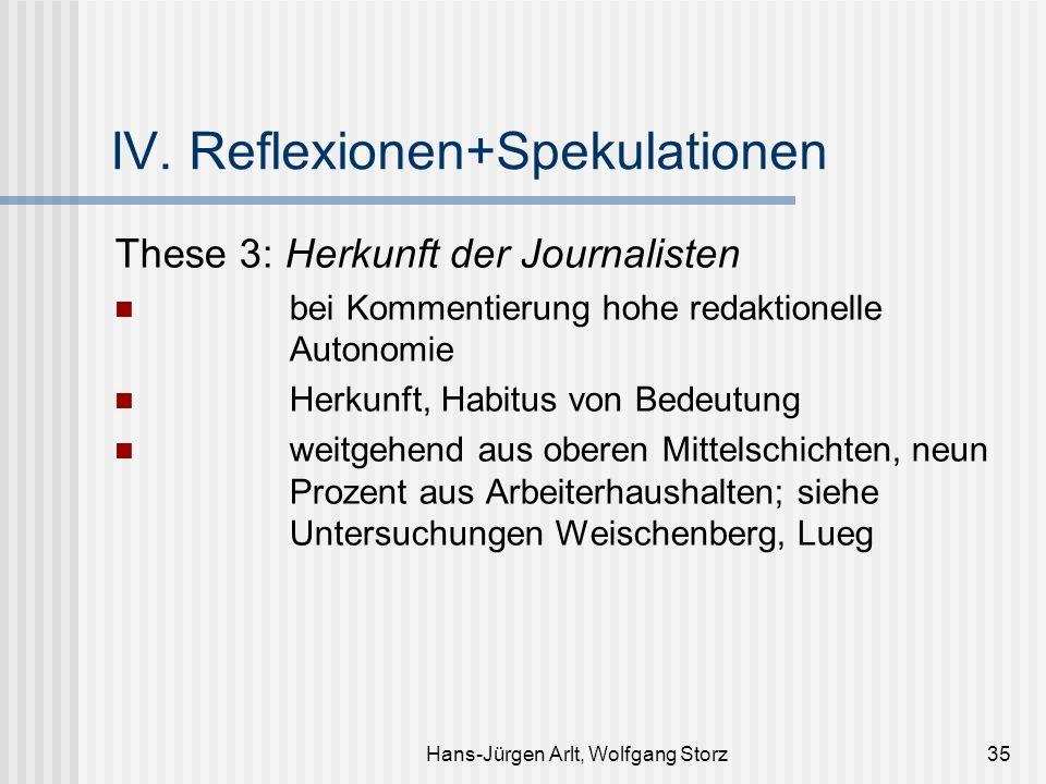 Hans-Jürgen Arlt, Wolfgang Storz35 IV. Reflexionen+Spekulationen These 3: Herkunft der Journalisten bei Kommentierung hohe redaktionelle Autonomie Her