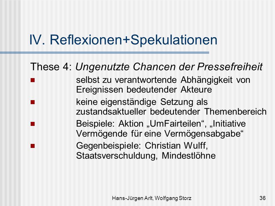 Hans-Jürgen Arlt, Wolfgang Storz36 IV. Reflexionen+Spekulationen These 4: Ungenutzte Chancen der Pressefreiheit selbst zu verantwortende Abhängigkeit