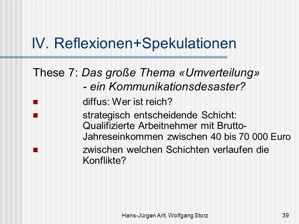 Hans-Jürgen Arlt, Wolfgang Storz39 IV. Reflexionen+Spekulationen These 7: Das große Thema «Umverteilung» - ein Kommunikationsdesaster? diffus: Wer ist