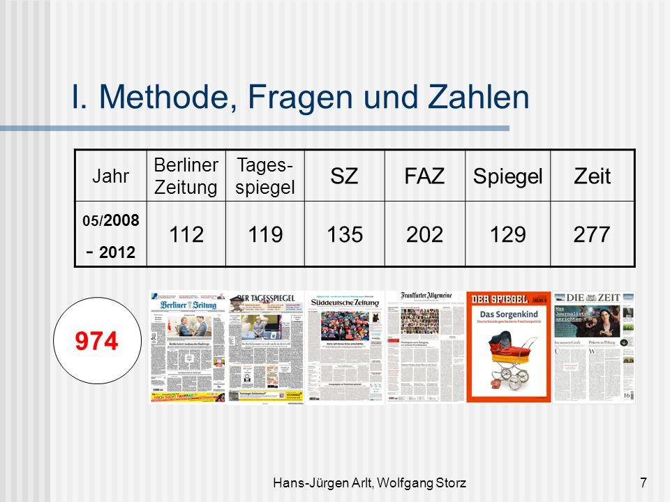 Hans-Jürgen Arlt, Wolfgang Storz7 I. Methode, Fragen und Zahlen Jahr Berliner Zeitung Tages- spiegel SZFAZ Spiegel Zeit 05/ 2008 - 2012 11211913520212