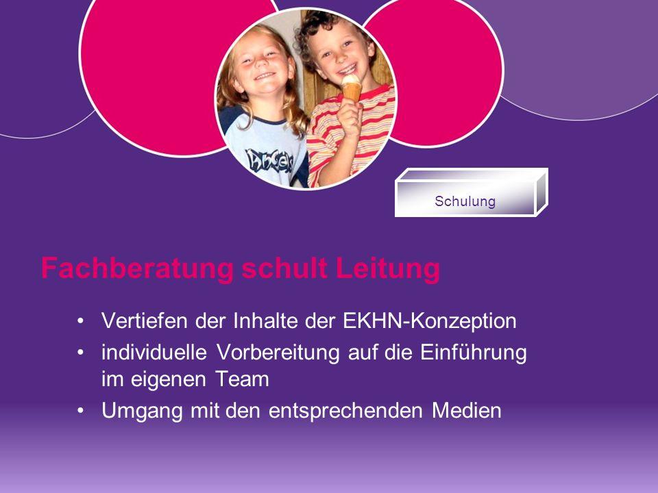 Schulung Fachberatung schult Leitung Vertiefen der Inhalte der EKHN-Konzeption individuelle Vorbereitung auf die Einführung im eigenen Team Umgang mit den entsprechenden Medien