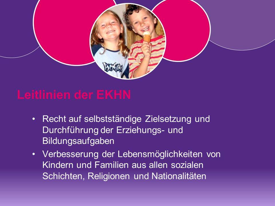 Leitlinien der EKHN Recht auf selbstständige Zielsetzung und Durchführung der Erziehungs- und Bildungsaufgaben Verbesserung der Lebensmöglichkeiten von Kindern und Familien aus allen sozialen Schichten, Religionen und Nationalitäten