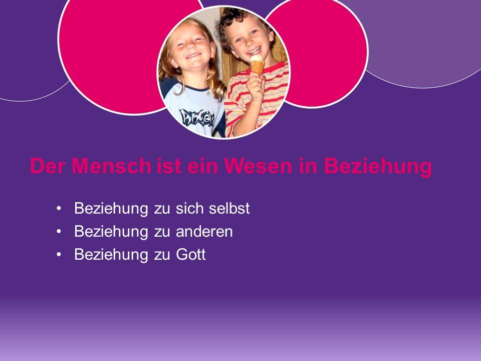 Bausteine der Qualitätsentwicklung für Kindertagesstätten SelbstbewertungWeiterentwicklung Information Evaluation Schulung
